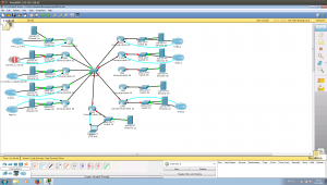 multi-user-cisco-packet-tracer-day-slovenia-topology